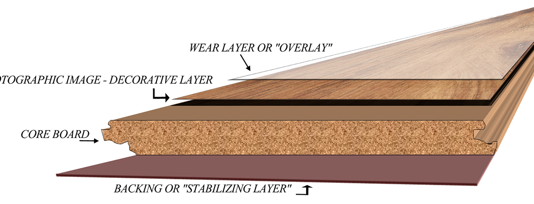 How is Wood Laminate Flooring Made?